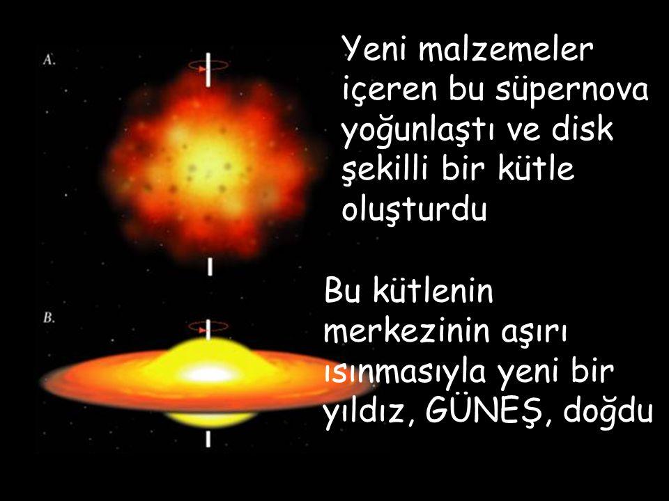 Yeni malzemeler içeren bu süpernova yoğunlaştı ve disk şekilli bir kütle oluşturdu Bu kütlenin merkezinin aşırı ısınmasıyla yeni bir yıldız, GÜNEŞ, doğdu