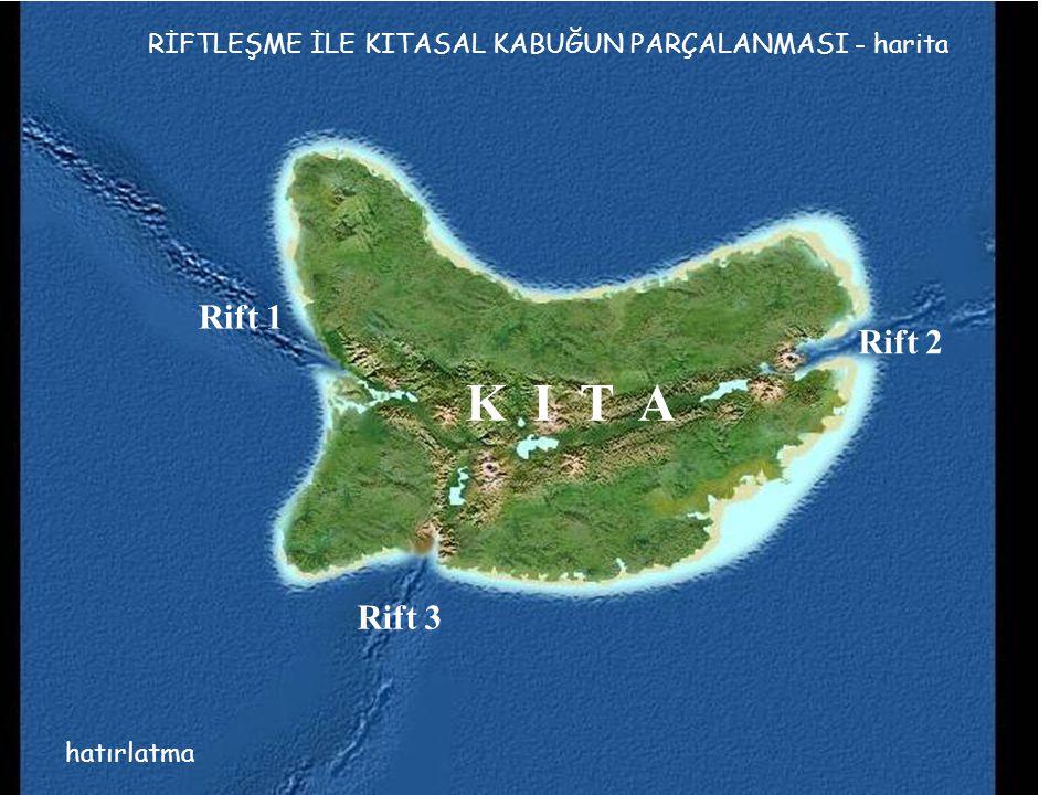 RİFTLEŞME İLE KITASAL KABUĞUN PARÇALANMASI - harita K I T A Rift 2 Rift 1 Rift 3