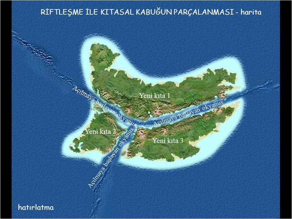 hatırlatma RİFTLEŞME İLE KITASAL KABUĞUN PARÇALANMASI - harita Yeni kıta 1 Yeni kıta 2 Yeni kıta 3 Açılmaya başlayan okyanus