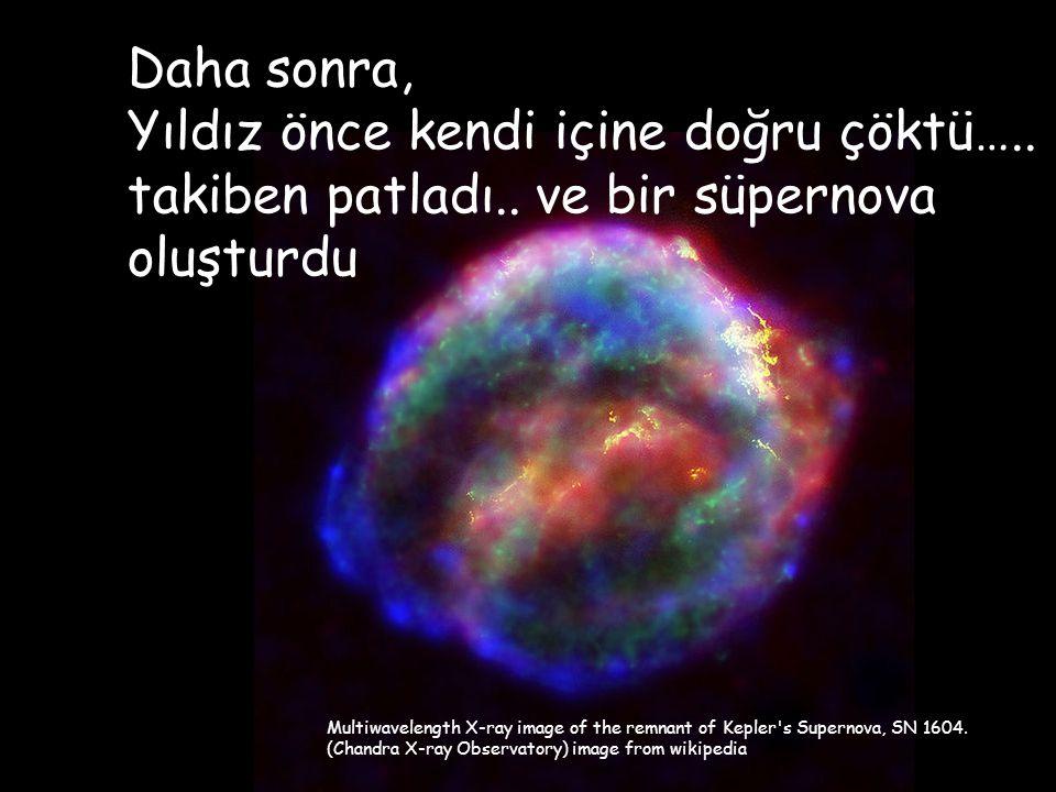 Daha sonra, Yıldız önce kendi içine doğru çöktü….. takiben patladı.. ve bir süpernova oluşturdu Multiwavelength X-ray image of the remnant of Kepler's