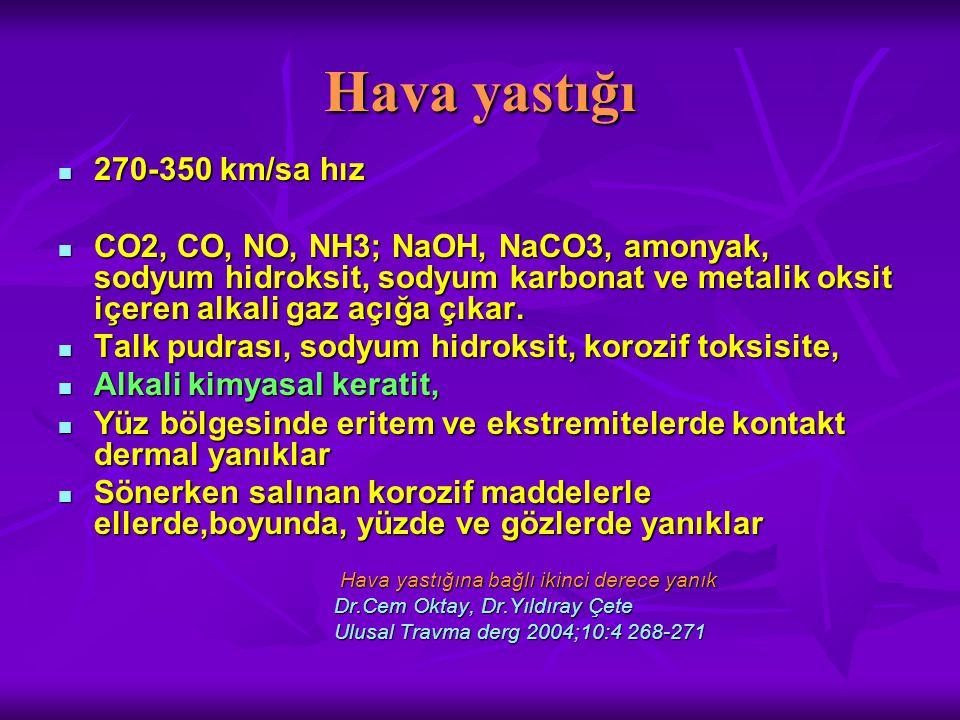 270-350 km/sa hız 270-350 km/sa hız CO2, CO, NO, NH3; NaOH, NaCO3, amonyak, sodyum hidroksit, sodyum karbonat ve metalik oksit içeren alkali gaz açığa çıkar.