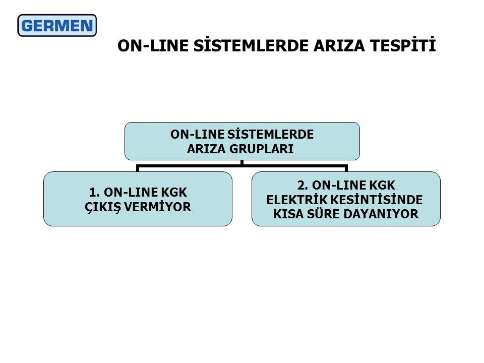 ON-LINE SİSTEMLERDE ARIZA TESPİTİ ON-LINE SİSTEMLERDE ARIZA GRUPLARI 1.