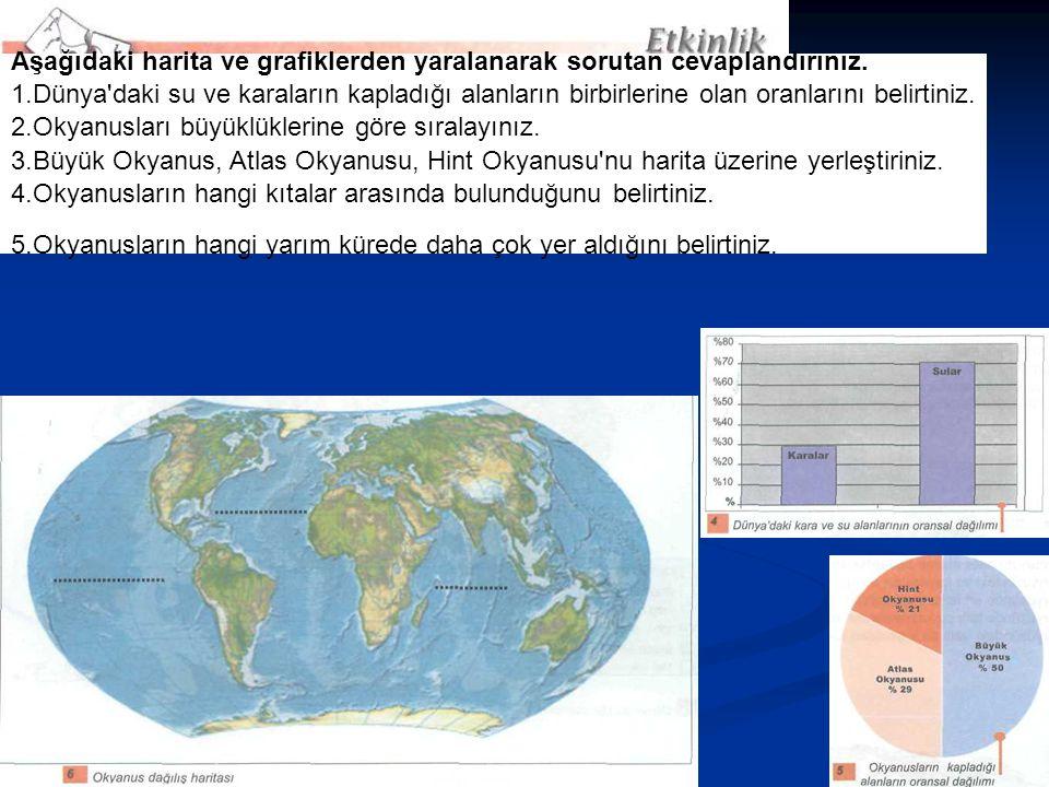 Aşağıdaki harita ve grafiklerden yaralanarak sorutan cevaplandırınız. 1.Dünya'daki su ve karaların kapladığı alanların birbirlerine olan oranlarını be