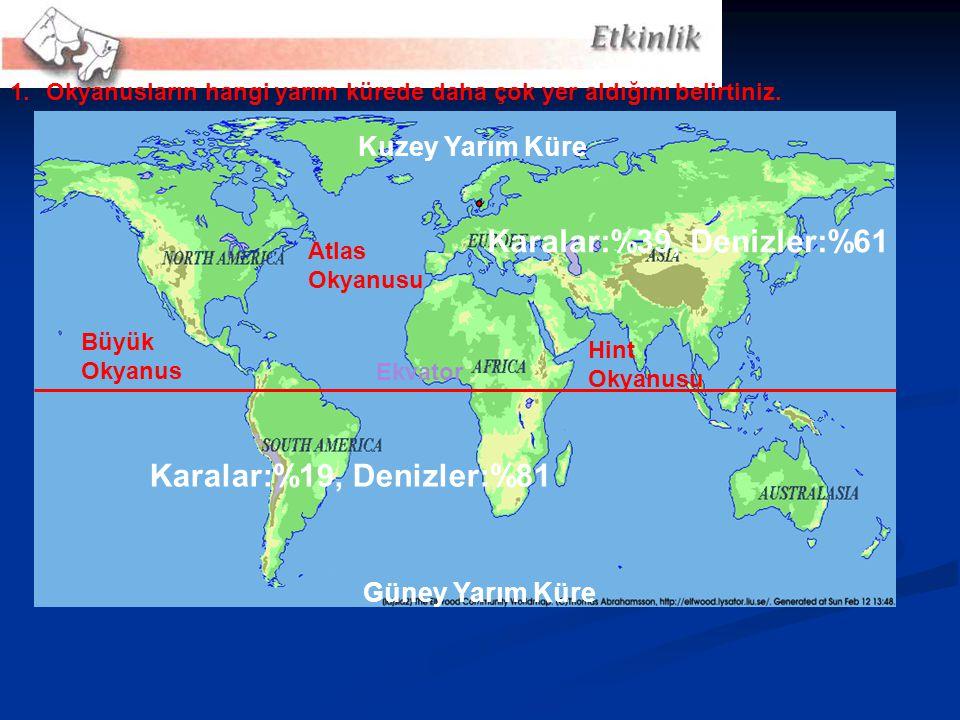 1.Okyanusların hangi yarım kürede daha çok yer aldığını belirtiniz. Büyük Okyanus Atlas Okyanusu Hint Okyanusu Ekvator Kuzey Yarım Küre Güney Yarım Kü