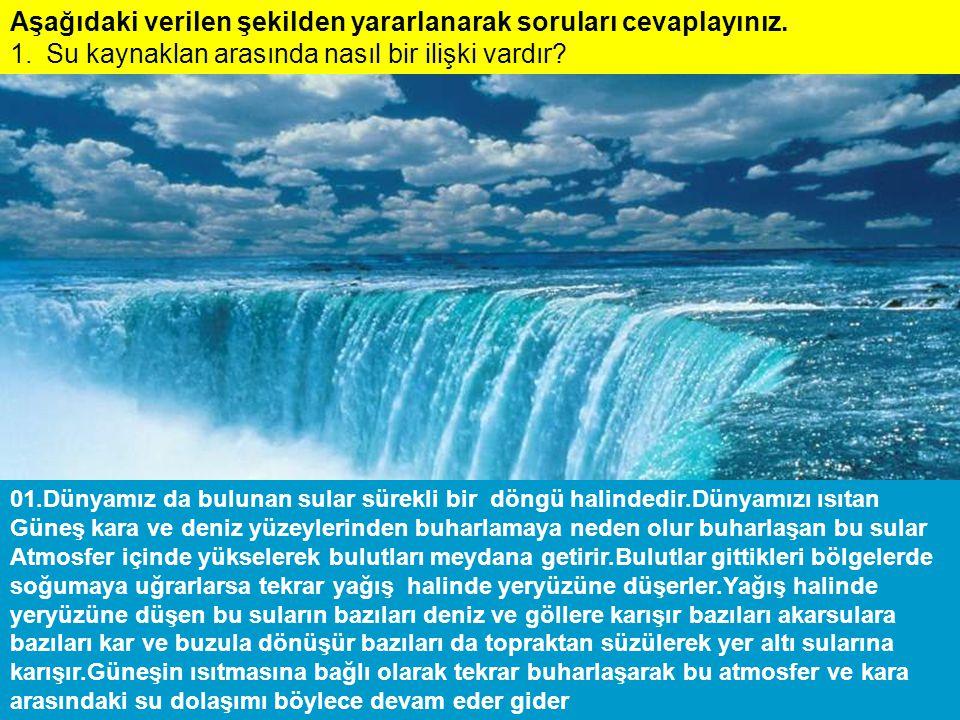 Aşağıdaki verilen şekilden yararlanarak soruları cevaplayınız. 1.Su kaynaklan arasında nasıl bir ilişki vardır? 01.Dünyamız da bulunan sular sürekli b