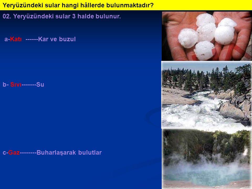 02. Yeryüzündeki sular 3 halde bulunur. a-Katı ------Kar ve buzul b- Sıvı-------Su c-Gaz--------Buharlaşarak bulutlar Yeryüzündeki sular hangi hâllerd