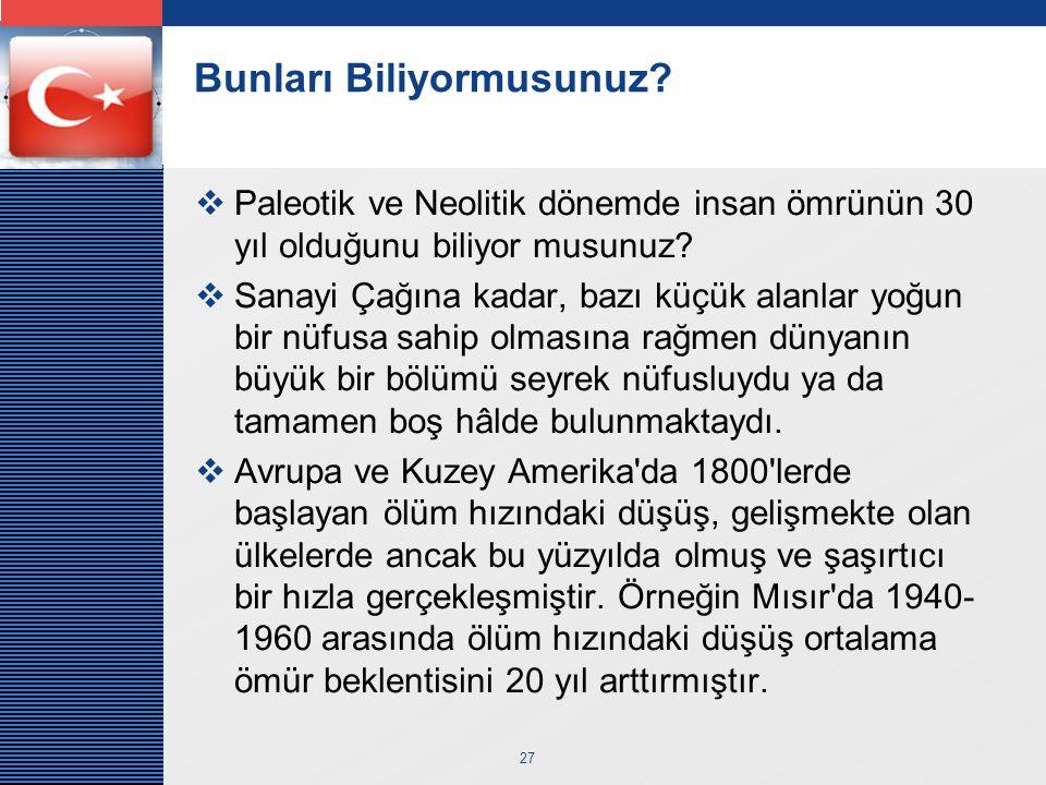 LOGO 27 Bunları Biliyormusunuz?  Paleotik ve Neolitik dönemde insan ömrünün 30 yıl olduğunu biliyor musunuz?  Sanayi Çağına kadar, bazı küçük alanla