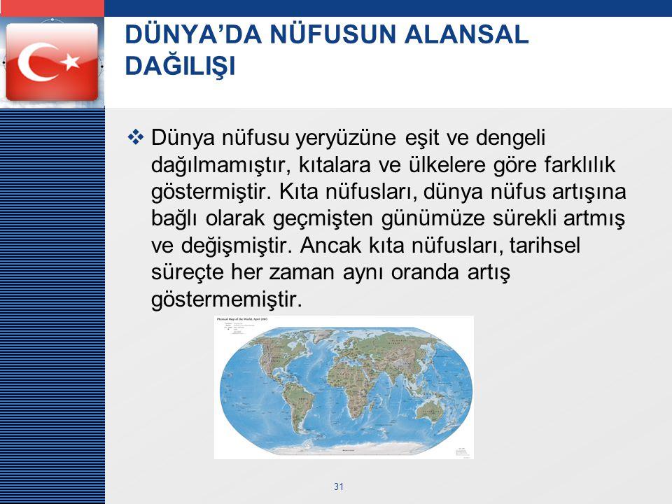LOGO 31 DÜNYA'DA NÜFUSUN ALANSAL DAĞILIŞI  Dünya nüfusu yeryüzüne eşit ve dengeli dağılmamıştır, kıtalara ve ülkelere göre farklılık göstermiştir.