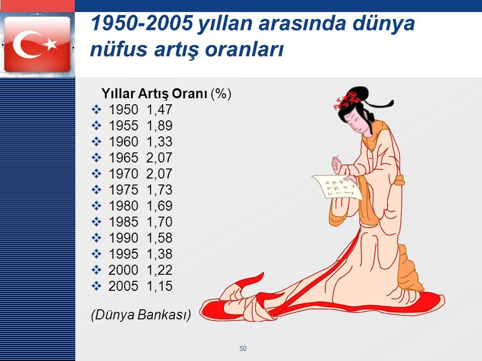 LOGO 50 1950-2005 yıllan arasında dünya nüfus artış oranları Yıllar Artış Oranı (%)  1950 1,47  1955 1,89  1960 1,33  1965 2,07  1970 2,07  1975 1,73  1980 1,69  1985 1,70  1990 1,58  1995 1,38  2000 1,22  2005 1,15 (Dünya Bankası)