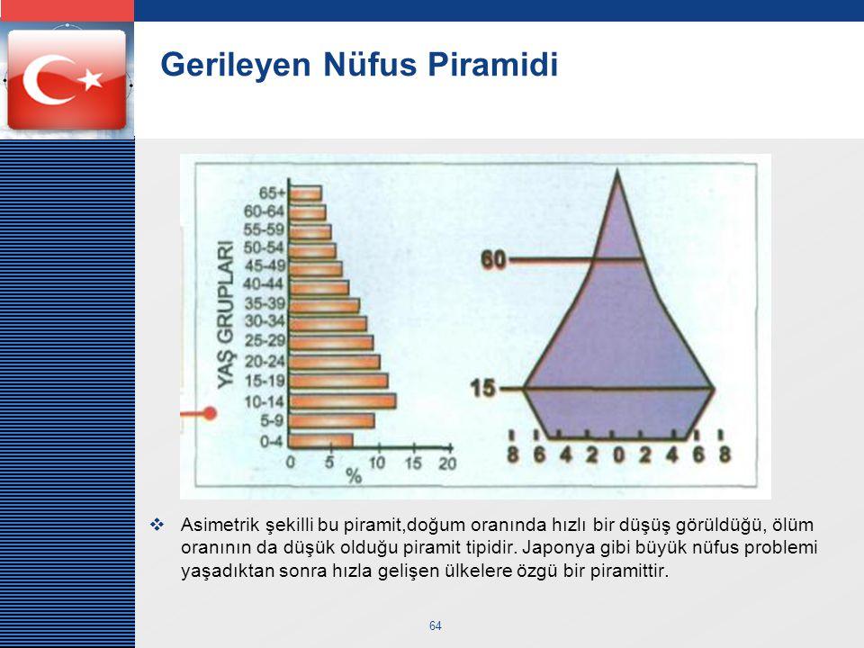 LOGO 64 Gerileyen Nüfus Piramidi  Asimetrik şekilli bu piramit,doğum oranında hızlı bir düşüş görüldüğü, ölüm oranının da düşük olduğu piramit tipidir.