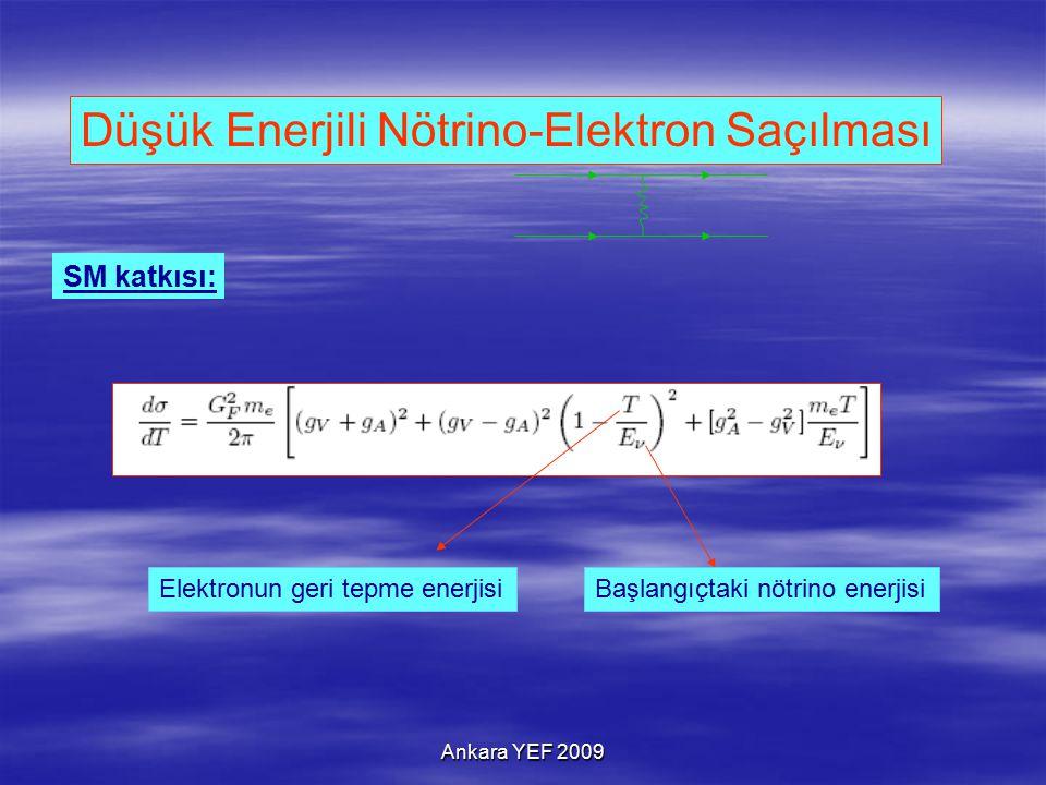 SM katkısı: Elektronun geri tepme enerjisiBaşlangıçtaki nötrino enerjisi Düşük Enerjili Nötrino-Elektron Saçılması