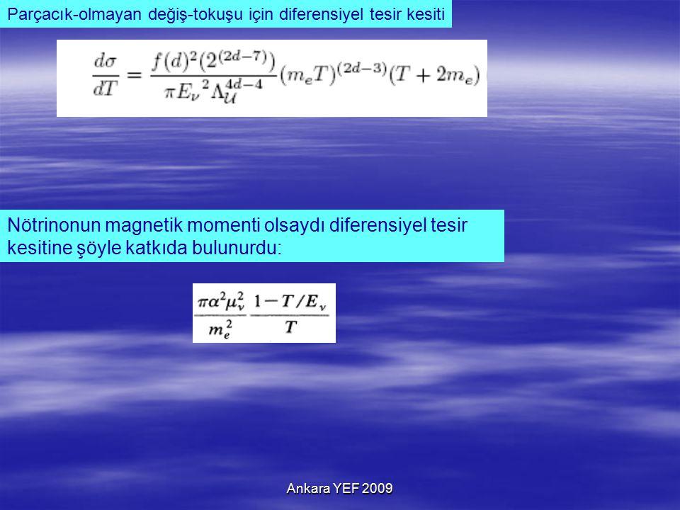 Ankara YEF 2009 Nötrinonun magnetik momenti olsaydı diferensiyel tesir kesitine şöyle katkıda bulunurdu: Parçacık-olmayan değiş-tokuşu için diferensiyel tesir kesiti
