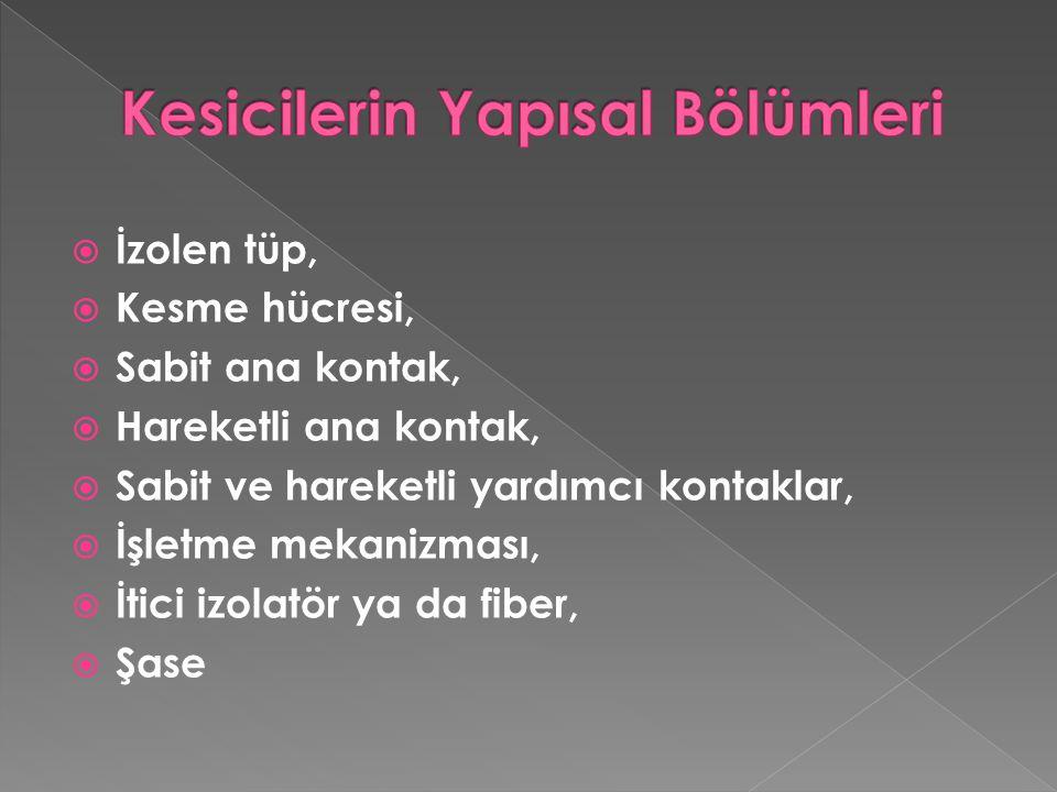  İzolen tüp,  Kesme hücresi,  Sabit ana kontak,  Hareketli ana kontak,  Sabit ve hareketli yardımcı kontaklar,  İşletme mekanizması,  İtici izolatör ya da fiber,  Şase