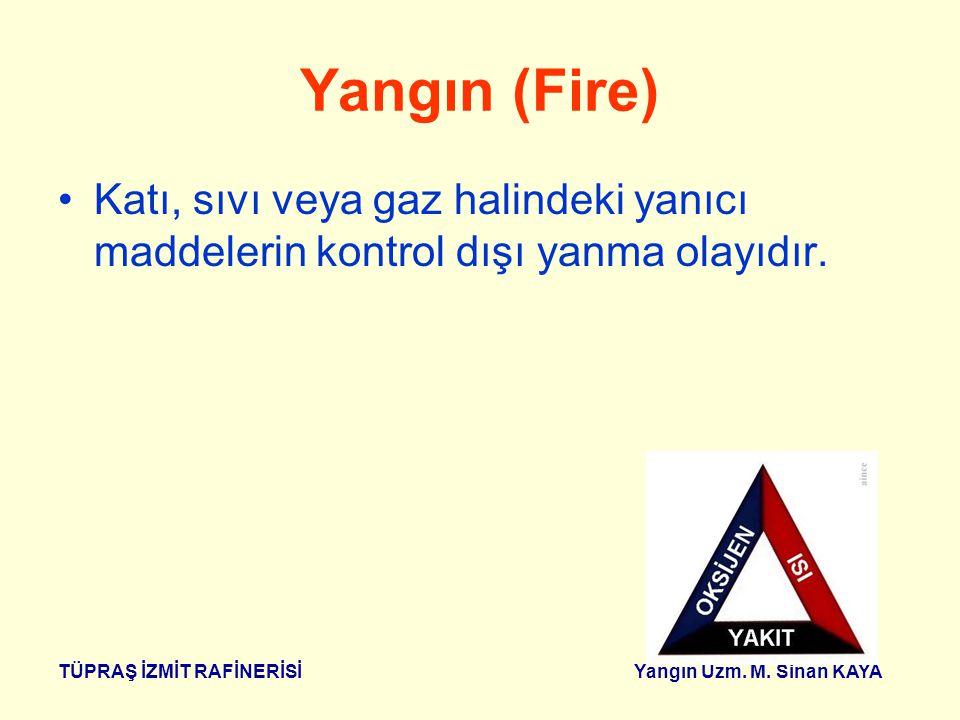 TÜPRAŞ İZMİT RAFİNERİSİ Yangın Uzm. M. Sinan KAYA Maddeler katı veya sıvı halde yanmazlar, ısı karşısında gaz veya buhar fazına geçtikleri takdirde ya