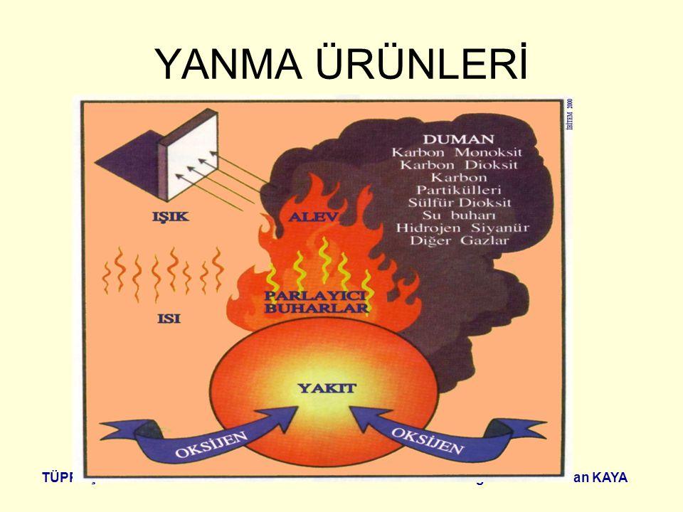 TÜPRAŞ İZMİT RAFİNERİSİ Yangın Uzm. M. Sinan KAYA Yangına sebebiyet verme açısından ısı kaynaklarını istatistiki olarak incelediğimizde