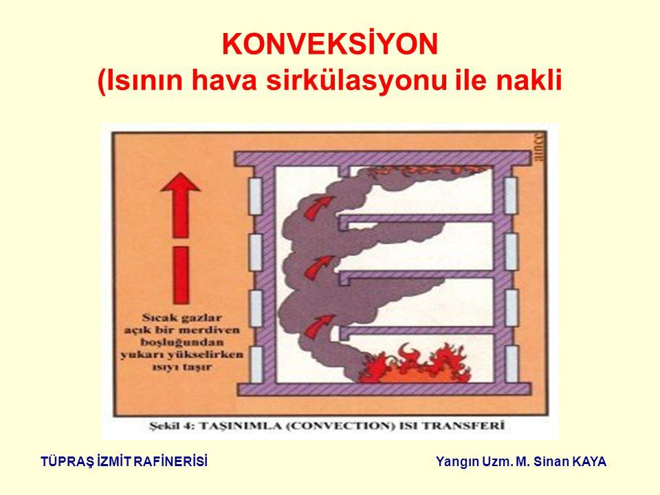 TÜPRAŞ İZMİT RAFİNERİSİ Yangın Uzm. M. Sinan KAYA KONVEKSİYON (Isının hava sirkülasyonu ile nakli) Konveksiyon, hava veya sıvı hareketinin neden olduğ