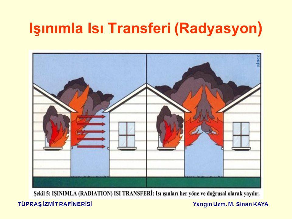 TÜPRAŞ İZMİT RAFİNERİSİ Yangın Uzm. M. Sinan KAYA Işınımla Isı Transferi (Radyasyon ) Işınımla Isı Transferinde arada iletken veya akışkan olmadığı ha
