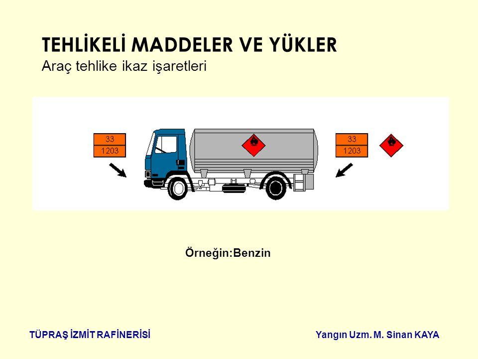 TÜPRAŞ İZMİT RAFİNERİSİ Yangın Uzm. M. Sinan KAYA TEHLİKELİ MADDELER VE YÜKLER Trafikte ki nakliye işaretleri