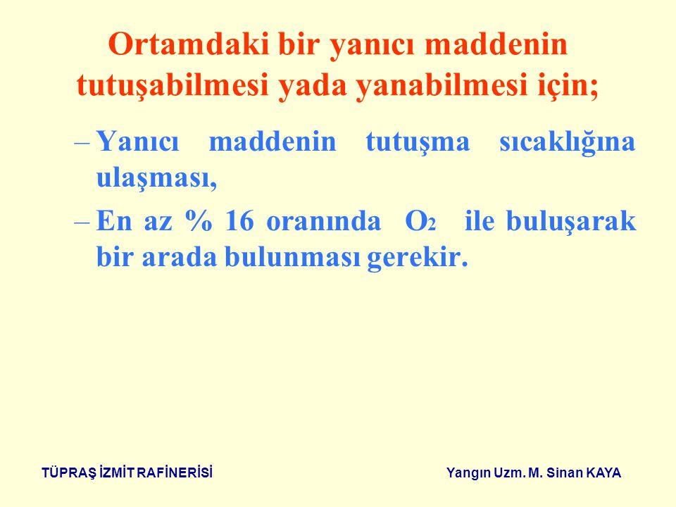TÜPRAŞ İZMİT RAFİNERİSİ Yangın Uzm. M. Sinan KAYA YANMA ÜRÜNLERİ