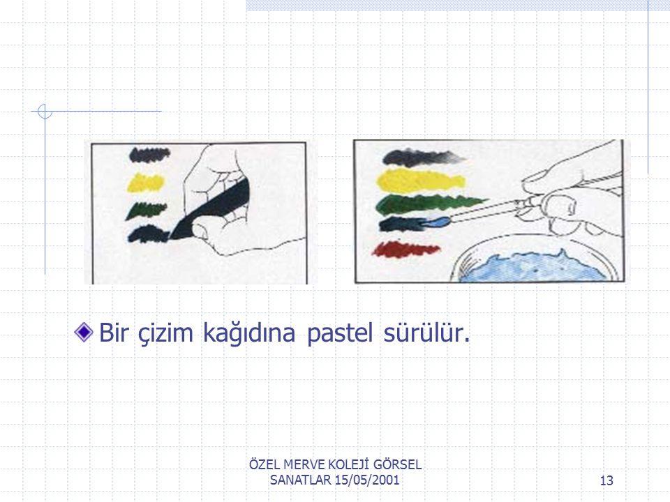 ÖZEL MERVE KOLEJİ GÖRSEL SANATLAR 15/05/200112 Renkleri kaynaştırmak için parmağımızla ovalayarak, cilalanmış gibi etki sağlanır.