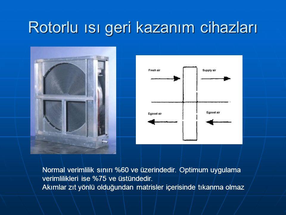 Rotorlu ısı geri kazanım cihazları Normal verimlilik sınırı %60 ve üzerindedir. Optimum uygulama verimlilikleri ise %75 ve üstündedir. Akımlar zıt yön