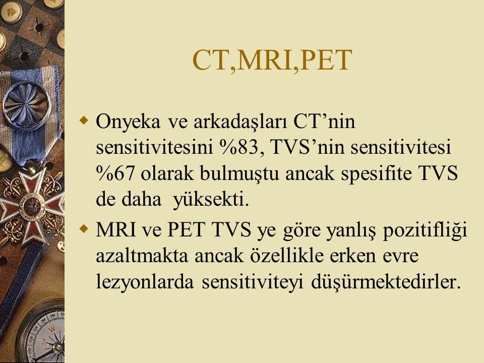 CT,MRI,PET  Onyeka ve arkadaşları CT'nin sensitivitesini %83, TVS'nin sensitivitesi %67 olarak bulmuştu ancak spesifite TVS de daha yüksekti.  MRI v