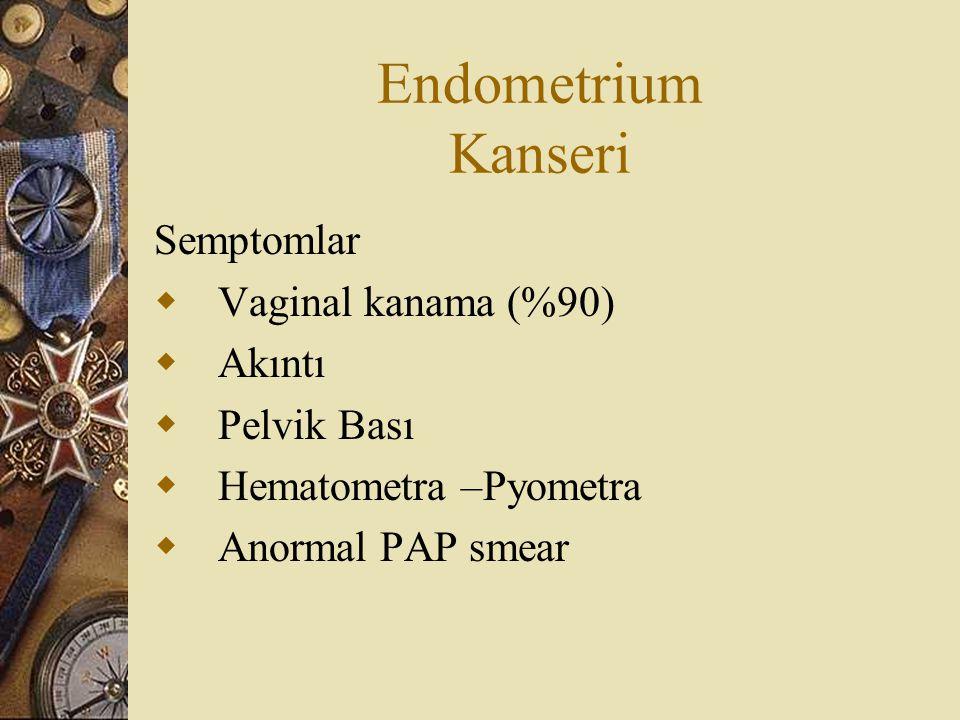 Endometrium Kanseri Semptomlar  Vaginal kanama (%90)  Akıntı  Pelvik Bası  Hematometra –Pyometra  Anormal PAP smear