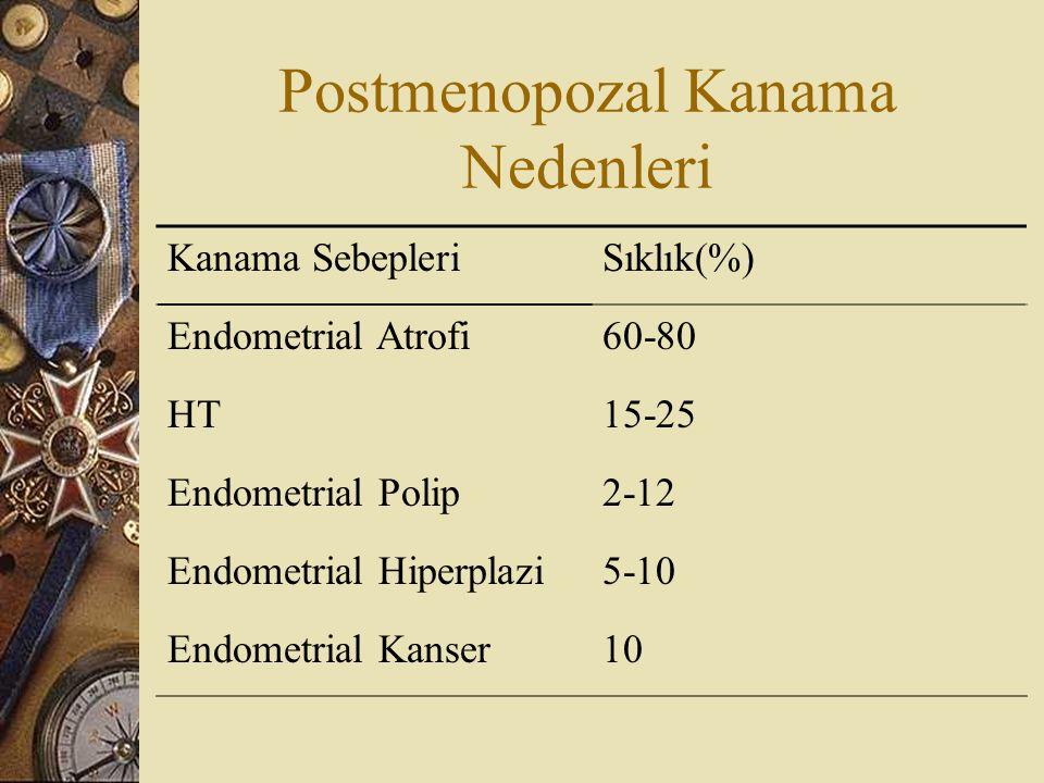Postmenopozal Kanama Nedenleri Kanama SebepleriSıklık(%) Endometrial Atrofi60-80 HT15-25 Endometrial Polip2-12 Endometrial Hiperplazi5-10 Endometrial