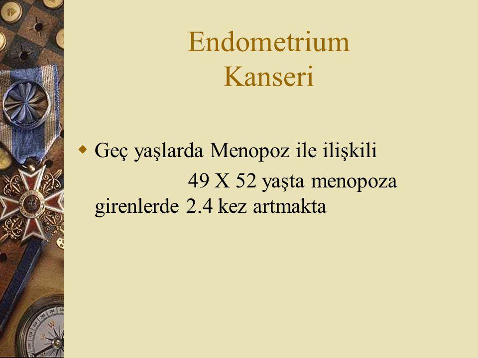 Endometrium Kanseri  Geç yaşlarda Menopoz ile ilişkili 49 X 52 yaşta menopoza girenlerde 2.4 kez artmakta