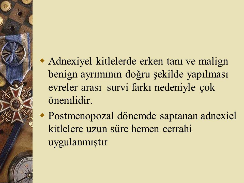 Post menopozal uniloküler kist  Dorum çalışması (otopsi çalışması)  234 postmenopozal kadın  36 (%15.4) ünde basit kistik oluşum.11(%4.7) olguda paraovaryan kist  1/36 olguda borderline bilateral seröz kistadenoma,diğerleri benign