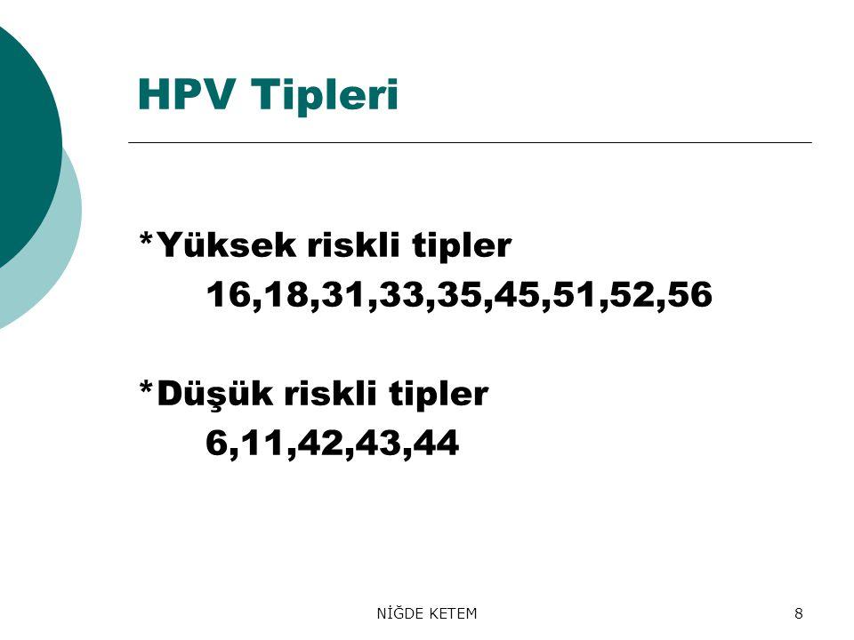 NİĞDE KETEM8 HPV Tipleri *Yüksek riskli tipler 16,18,31,33,35,45,51,52,56 *Düşük riskli tipler 6,11,42,43,44