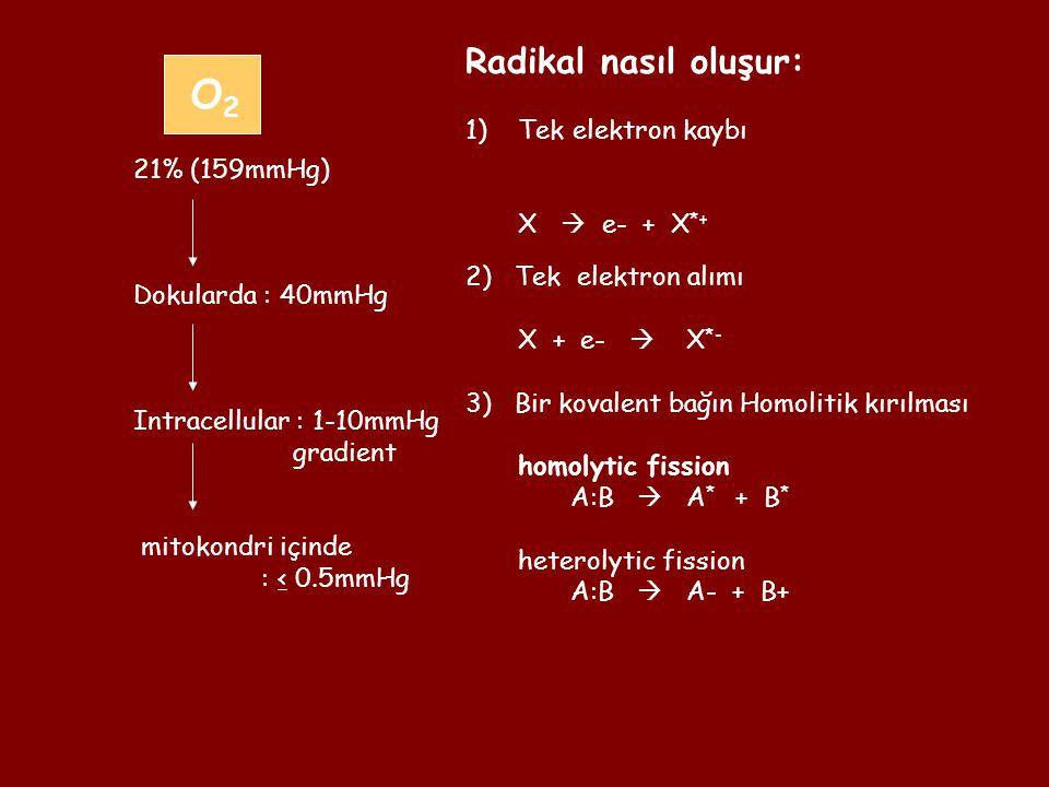 O2O2 21% (159mmHg) Dokularda : 40mmHg Intracellular : 1-10mmHg gradient mitokondri içinde : < 0.5mmHg Radikal nasıl oluşur: 1)Tek elektron kaybı X  e- + X *+ 2) Tek elektron alımı X + e-  X *- 3) Bir kovalent bağın Homolitik kırılması homolytic fission A:B  A * + B * heterolytic fission A:B  A- + B+