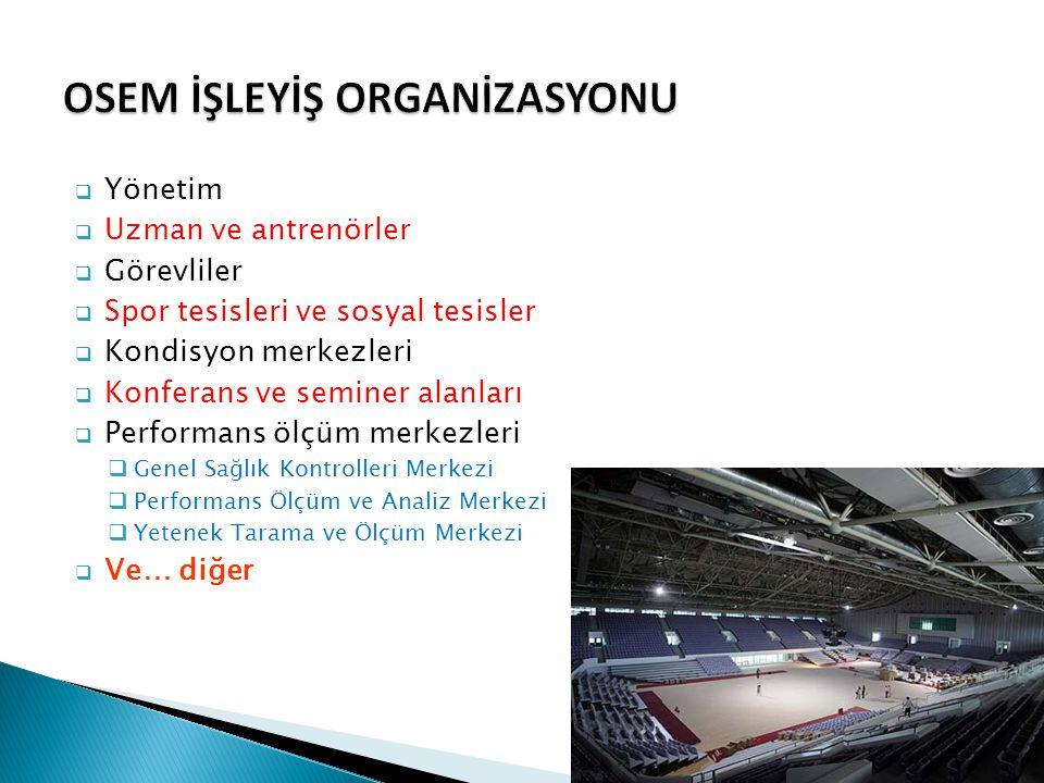  Yönetim  Uzman ve antrenörler  Görevliler  Spor tesisleri ve sosyal tesisler  Kondisyon merkezleri  Konferans ve seminer alanları  Performans