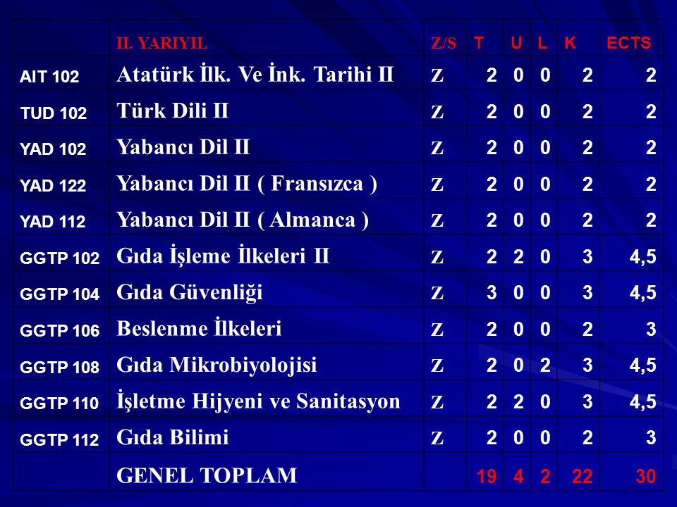 II. YARIYILZ/S TULKECTS AIT 102 Atatürk İlk. Ve İnk. Tarihi II Z 20022 TUD 102 Türk Dili II Z 20022 YAD 102 Yabancı Dil II Z 20022 YAD 122 Yabancı Dil
