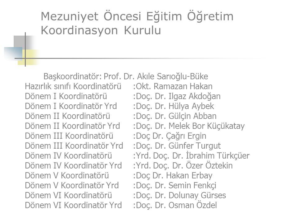 Mezuniyet Öncesi Eğitim Öğretim Koordinasyon Kurulu Başkoordinatör: Prof. Dr. Akıle Sarıoğlu-Büke Hazırlık sınıfı Koordinatörü:Okt. Ramazan Hakan Döne