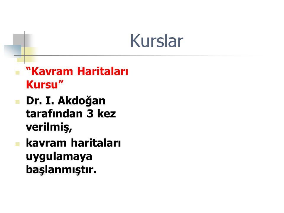 """Kurslar """"Kavram Haritaları Kursu"""" Dr. I. Akdoğan tarafından 3 kez verilmiş, kavram haritaları uygulamaya başlanmıştır."""
