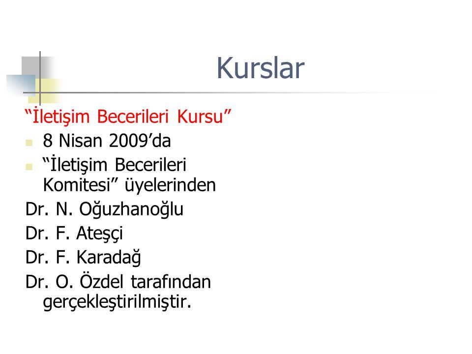 """Kurslar """"İletişim Becerileri Kursu"""" 8 Nisan 2009'da """"İletişim Becerileri Komitesi"""" üyelerinden Dr. N. Oğuzhanoğlu Dr. F. Ateşçi Dr. F. Karadağ Dr. O."""