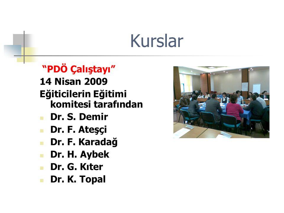 """Kurslar """"PDÖ Çalıştayı"""" 14 Nisan 2009 Eğiticilerin Eğitimi komitesi tarafından Dr. S. Demir Dr. F. Ateşçi Dr. F. Karadağ Dr. H. Aybek Dr. G. Kıter Dr."""