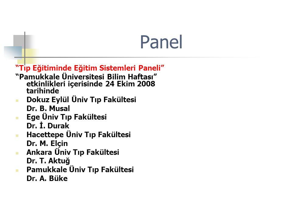 """Panel """"Tıp Eğitiminde Eğitim Sistemleri Paneli"""" """"Pamukkale Üniversitesi Bilim Haftası"""" etkinlikleri içerisinde 24 Ekim 2008 tarihinde Dokuz Eylül Üniv"""
