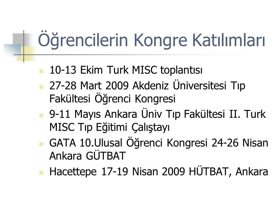 Öğrencilerin Kongre Katılımları 10-13 Ekim Turk MISC toplantısı 27-28 Mart 2009 Akdeniz Üniversitesi Tıp Fakültesi Öğrenci Kongresi 9-11 Mayıs Ankara