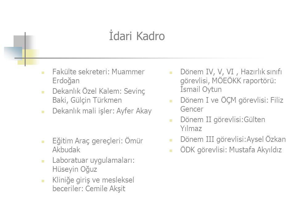 Fakülte sekreteri: Muammer Erdoğan Dekanlık Özel Kalem: Sevinç Baki, Gülçin Türkmen Dekanlık mali işler: Ayfer Akay Dönem IV, V, VI, Hazırlık sınıfı g