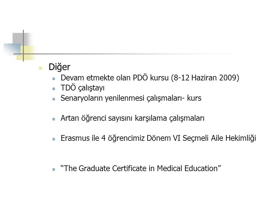 Diğer Devam etmekte olan PDÖ kursu (8-12 Haziran 2009) TDÖ çalıştayı Senaryoların yenilenmesi çalışmaları- kurs Artan öğrenci sayısını karşılama çalış