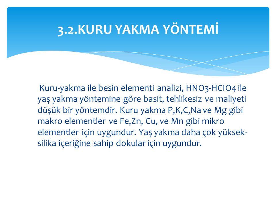 Kuru-yakma ile besin elementi analizi, HNO3-HCIO4 ile yaş yakma yöntemine göre basit, tehlikesiz ve maliyeti düşük bir yöntemdir. Kuru yakma P,K,C,Na