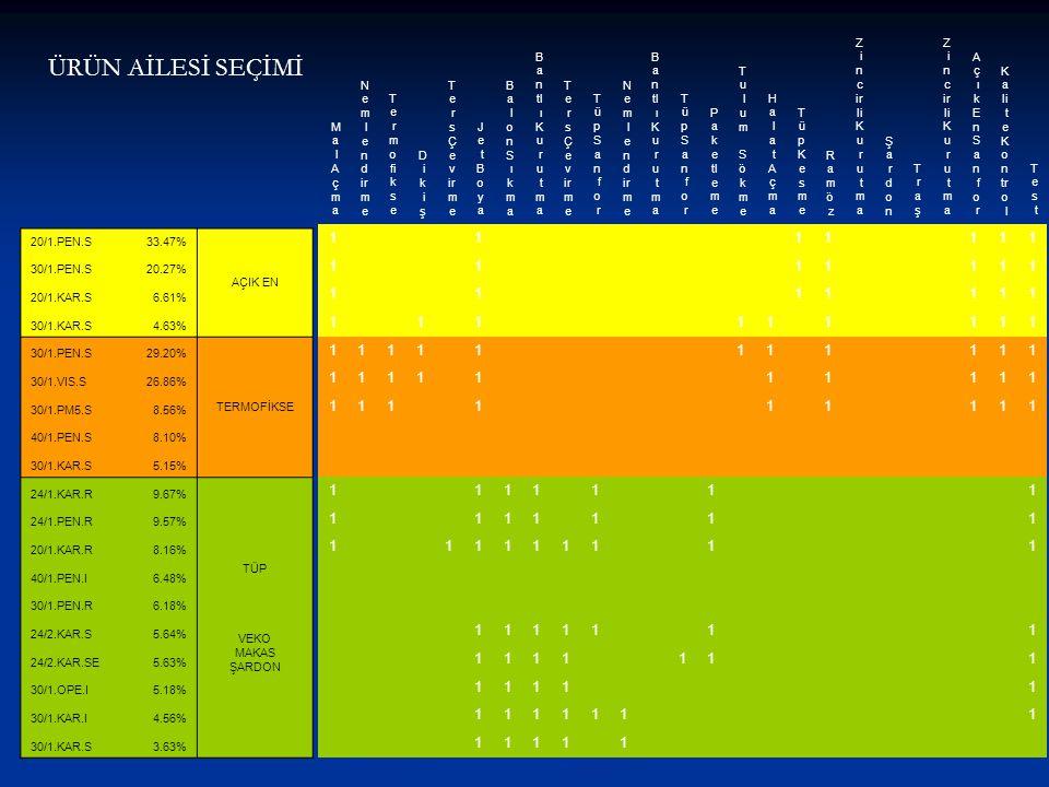 20/1.PEN.S33.47% AÇIK EN 30/1.PEN.S20.27% 20/1.KAR.S6.61% 30/1.KAR.S4.63% 30/1.PEN.S29.20% TERMOFİKSE 30/1.VIS.S26.86% 30/1.PM5.S8.56% 40/1.PEN.S8.10% 30/1.KAR.S5.15% 24/1.KAR.R9.67% TÜP VEKO MAKAS ŞARDON 24/1.PEN.R9.57% 20/1.KAR.R8.16% 40/1.PEN.I6.48% 30/1.PEN.R6.18% 24/2.KAR.S5.64% 24/2.KAR.SE5.63% 30/1.OPE.I5.18% 30/1.KAR.I4.56% 30/1.KAR.S3.63% MalAçmaMalAçma N e m l e n d ir m e T e r m o fi k s e DikişDikiş T e r s Ç e v ir m e JetBoyaJetBoya BalonSıkmaBalonSıkma B a n tl ı K u r u t m a T e r s Ç e v ir m e TüpSanforTüpSanfor N e m l e n d ir m e B a n tl ı K u r u t m a TüpSanforTüpSanfor P a k e tl e m e Tulum SökmeTulum Sökme HalatAçmaHalatAçma TüpKesmeTüpKesme RamözRamöz Z i n c ir li K u r u t m a ŞardonŞardon TraşTraş AçıkEnSanforAçıkEnSanfor K a li t e K o n tr o l TestTest 1 1 11 111 1 1 11 111 1 1 11 111 1 1 1 11 1 111 1111 1 11 1 111 1111 1 1 1 111 111 1 1 1 111 1 111 1 1 1 1 111 1 1 1 1 111111 1 1 11111 1 1 1111 11 1 1111 1 111111 1 1111 1 ÜRÜN AİLESİ SEÇİMİ