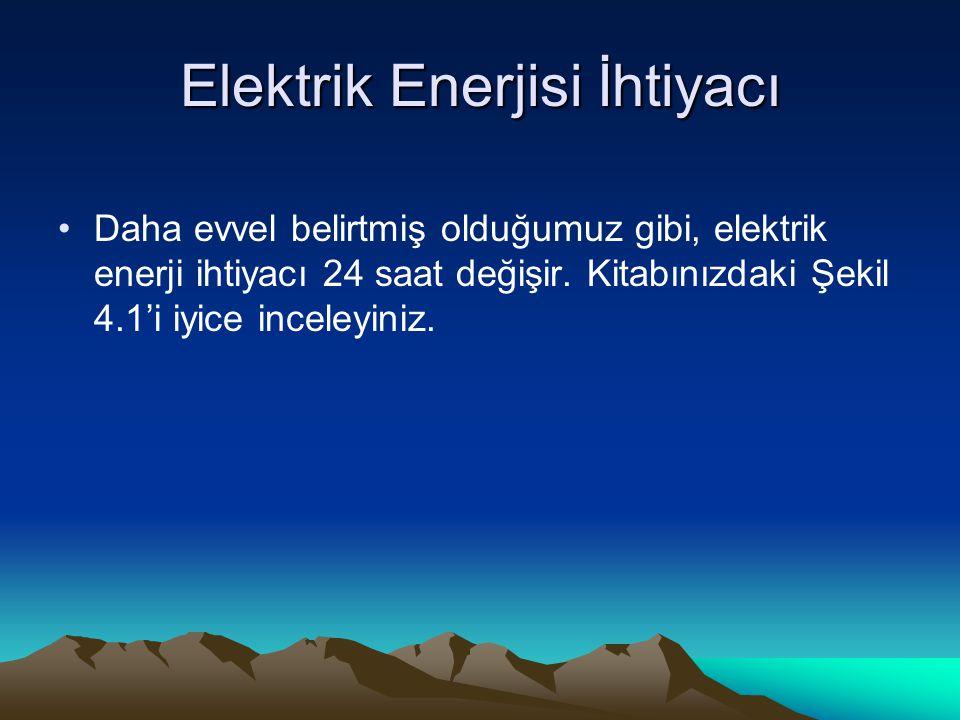Elektrik Enerjisi İhtiyacı Daha evvel belirtmiş olduğumuz gibi, elektrik enerji ihtiyacı 24 saat değişir.