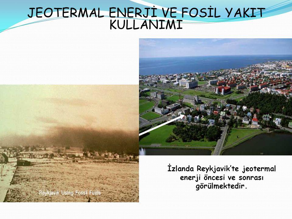 JEOTERMAL ENERJİ VE FOSİL YAKIT KULLANIMI İzlanda Reykjavik'te jeotermal enerji öncesi ve sonrası görülmektedir.