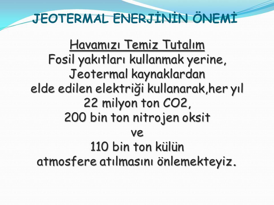 JEOTERMAL ENERJİNİN ÖNEMİ Havamızı Temiz Tutalım Fosil yakıtları kullanmak yerine, Jeotermal kaynaklardan elde edilen elektriği kullanarak,her yıl 22