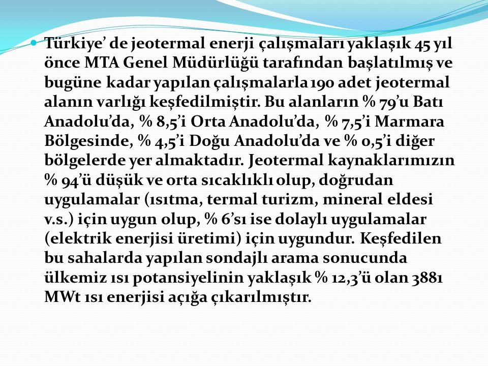 Türkiye' de jeotermal enerji çalışmaları yaklaşık 45 yıl önce MTA Genel Müdürlüğü tarafından başlatılmış ve bugüne kadar yapılan çalışmalarla 190 adet