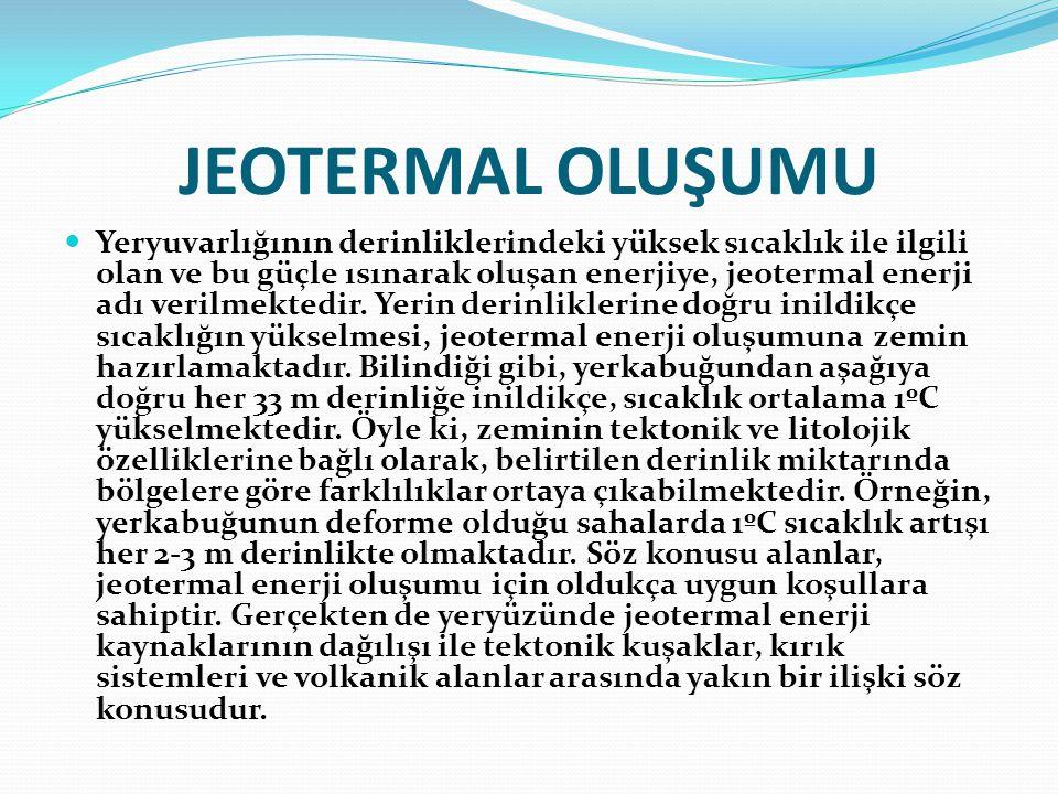 JEOTERMAL OLUŞUMU Yeryuvarlığının derinliklerindeki yüksek sıcaklık ile ilgili olan ve bu güçle ısınarak oluşan enerjiye, jeotermal enerji adı verilme