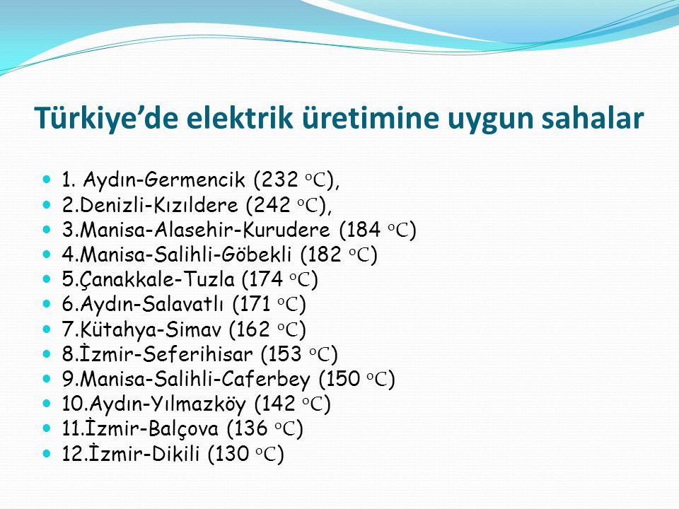 Türkiye'de elektrik üretimine uygun sahalar 1. Aydın-Germencik (232 0 C ), 2.Denizli-Kızıldere (242 0 C ), 3.Manisa-Alasehir-Kurudere (184 0 C ) 4.Man